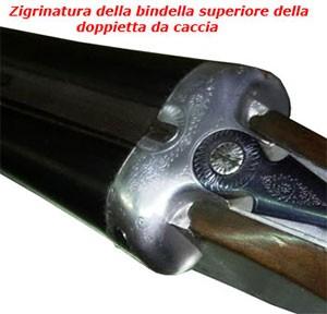 Calibro 16 for Costo della costruzione del fucile da caccia